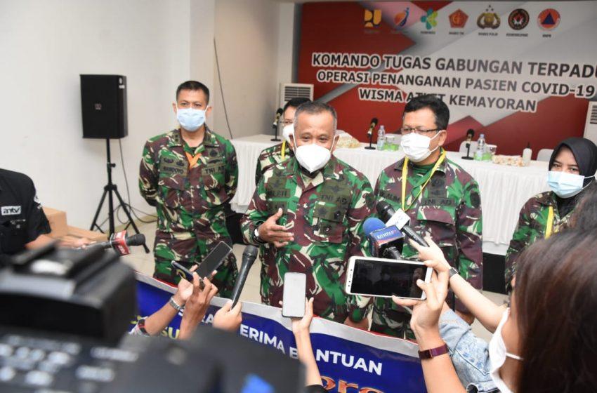 2,500 Kamar Tersedia di RSDC Wisma Atlet Kemayoran