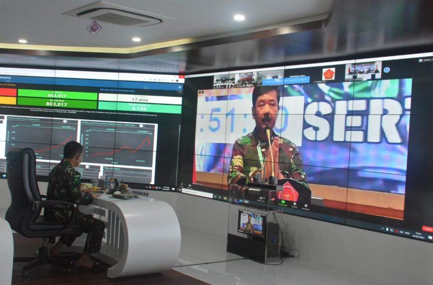 Rapim TNI 2021 Secara Virtual diikuti Pangdam Jaya